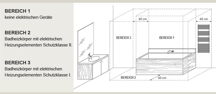 Badheizkorper Elektrisch Babette Elektrischer Handtuchtrockner